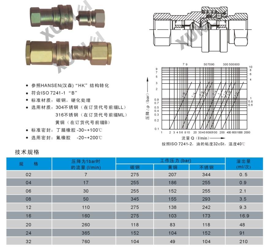 汉森电焊机价格图片
